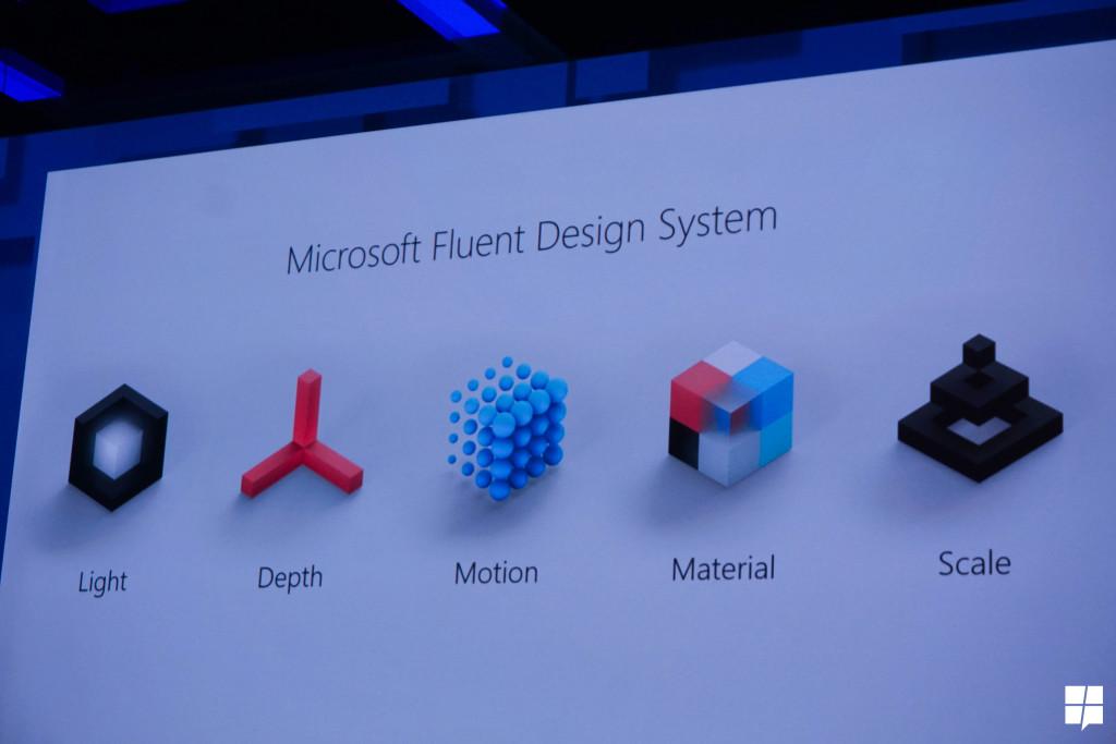 Microsoft Fluent Design System, la principal novedad de W10 Spring Creators Update