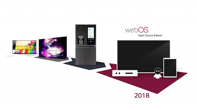 WebOS Open Source