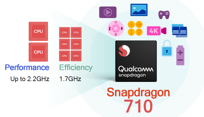 Qualcomm-Snapdragon-710-1