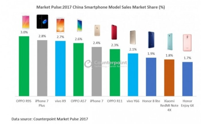 Smartphones-ms-vendidos-en-China-700x431