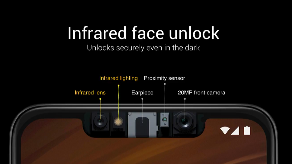 XIaoim-Poco-F1-infrared-face-unlock