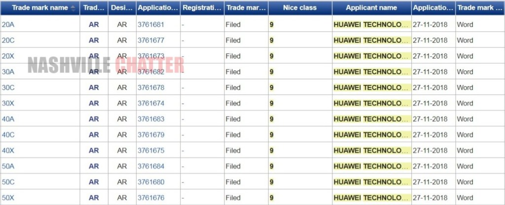Huawei-Honor-Argentina-Trademarks