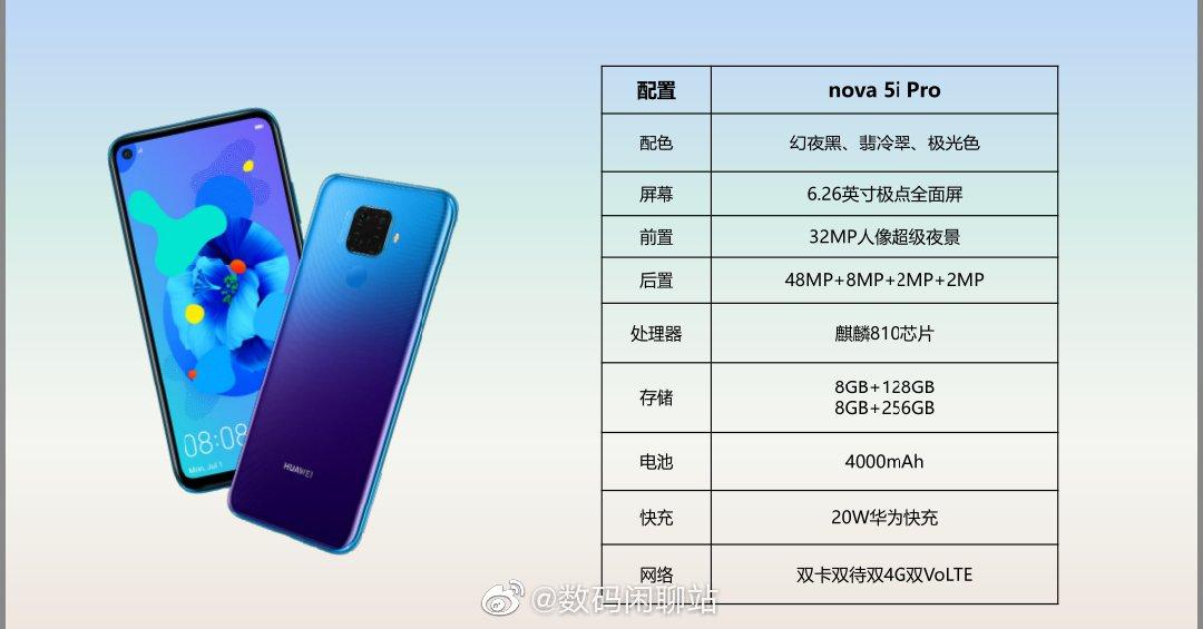 Así sería el nuevo Mate 30 Lite de Huawei