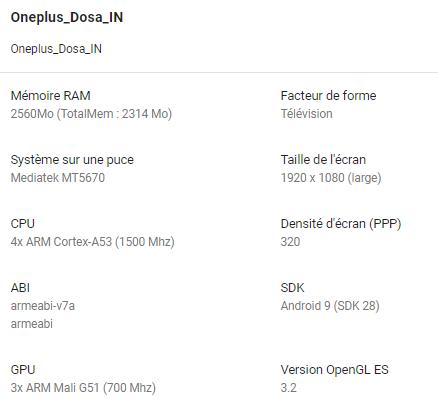 Especificaciones de la OnePlus TV